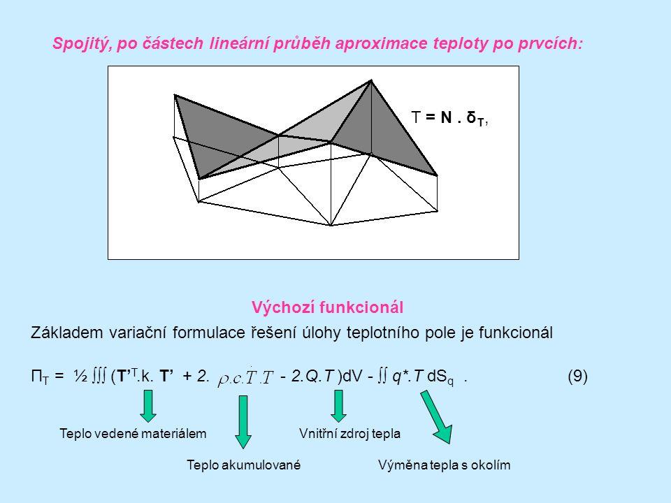 Spojitý, po částech lineární průběh aproximace teploty po prvcích: T = N.
