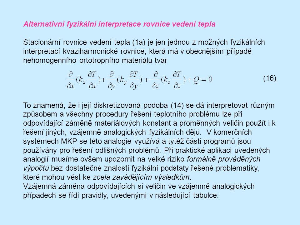 Alternativní fyzikální interpretace rovnice vedení tepla Stacionární rovnice vedení tepla (1a) je jen jednou z možných fyzikálních interpretací kvaziharmonické rovnice, která má v obecnějším případě nehomogenního ortotropního materiálu tvar (16) To znamená, že i její diskretizovaná podoba (14) se dá interpretovat různým způsobem a všechny procedury řešení teplotního problému lze při odpovídající záměně materiálových konstant a proměnných veličin použít i k řešení jiných, vzájemně analogických fyzikálních dějů.