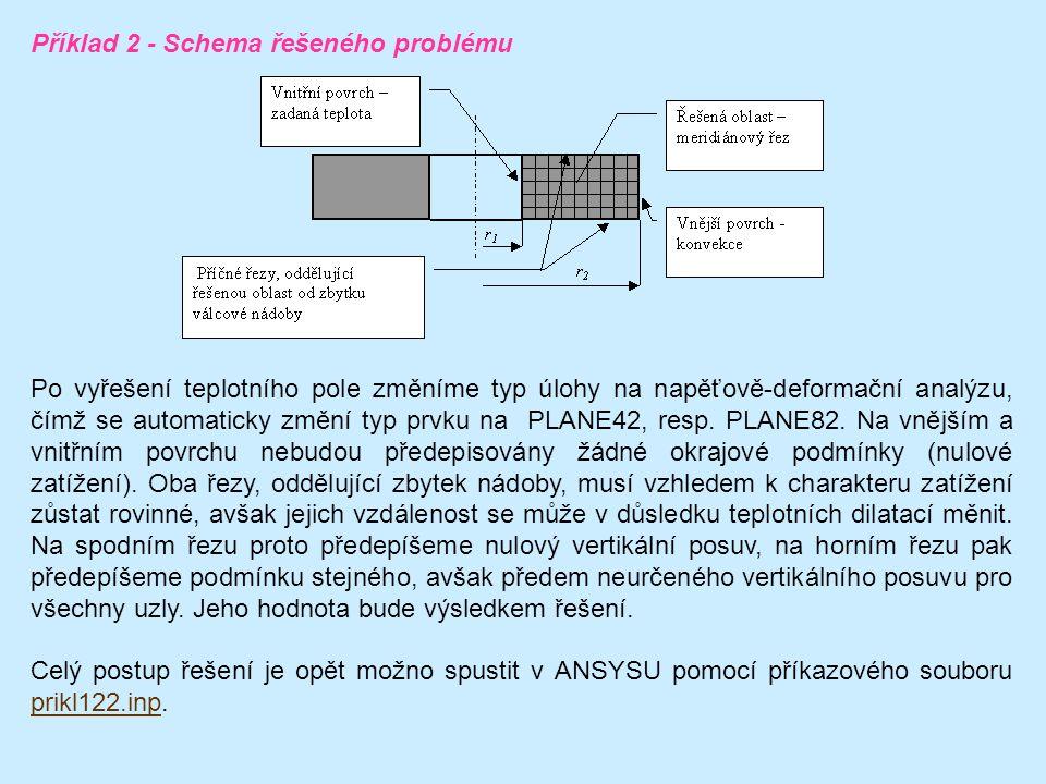 Příklad 2 - Schema řešeného problému Po vyřešení teplotního pole změníme typ úlohy na napěťově-deformační analýzu, čímž se automaticky změní typ prvku na PLANE42, resp.