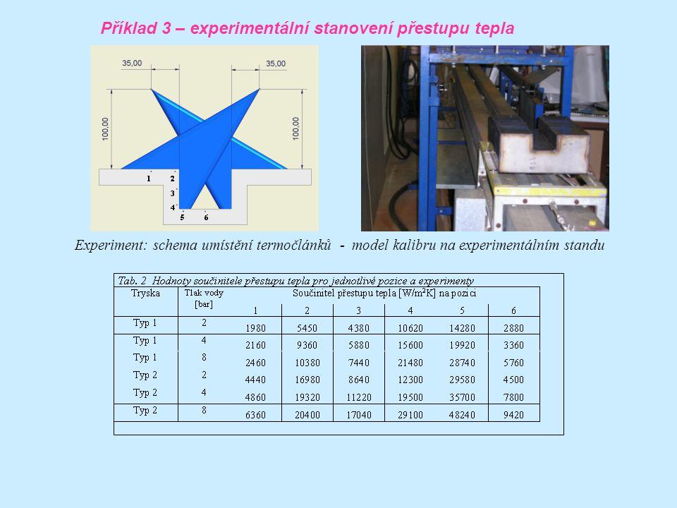 Experiment: schema umístění termočlánků - model kalibru na experimentálním standu Příklad 3 – experimentální stanovení přestupu tepla