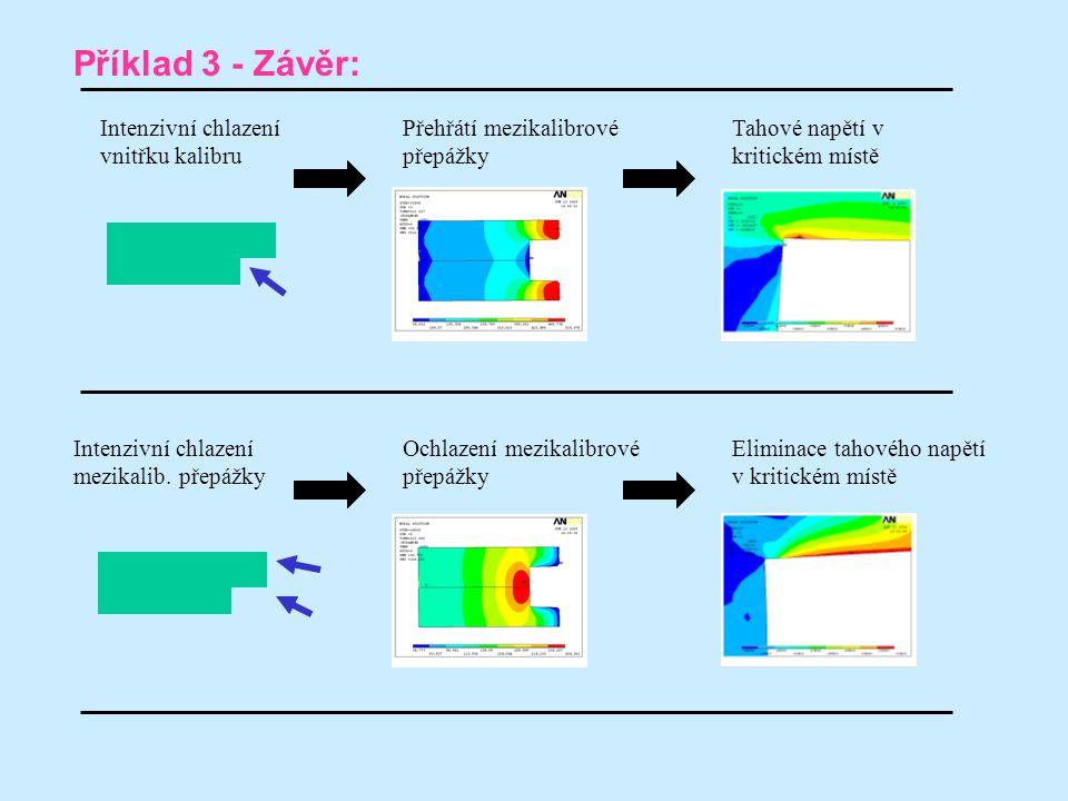 Příklad 3 - Závěr: Intenzivní chlazení vnitřku kalibru Přehřátí mezikalibrové přepážky Tahové napětí v kritickém místě Intenzivní chlazení mezikalib.