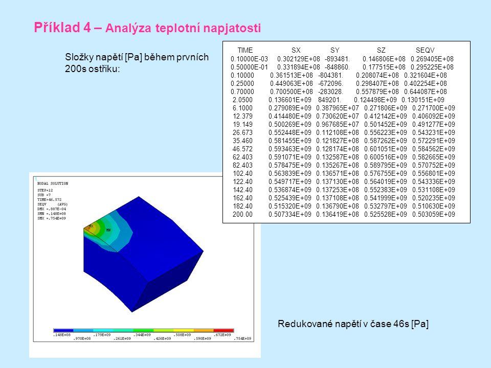Příklad 4 – Analýza teplotní napjatosti TIME SX SY SZ SEQV 0.10000E-03 0.302129E+08 -893481.