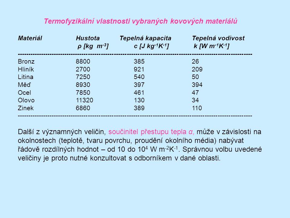 Termofyzikální vlastnosti vybraných kovových materiálů MateriálHustota Tepelná kapacitaTepelná vodivost ρ [kg m -3 ] c [J kg -1 K -1 ] k [W m -1 K -1 ] ------------------------------------------------------------------------------------------------------------- Bronz880038526 Hliník2700921209 Litina725054050 Měď8930397394 Ocel785046147 Olovo1132013034 Zinek6860389110 ------------------------------------------------------------------------------------------------------------- Další z významných veličin, součinitel přestupu tepla α, může v závislosti na okolnostech (teplotě, tvaru povrchu, proudění okolního média) nabývat řádově rozdílných hodnot – od 10 do 10 4 W m -2 K -1.