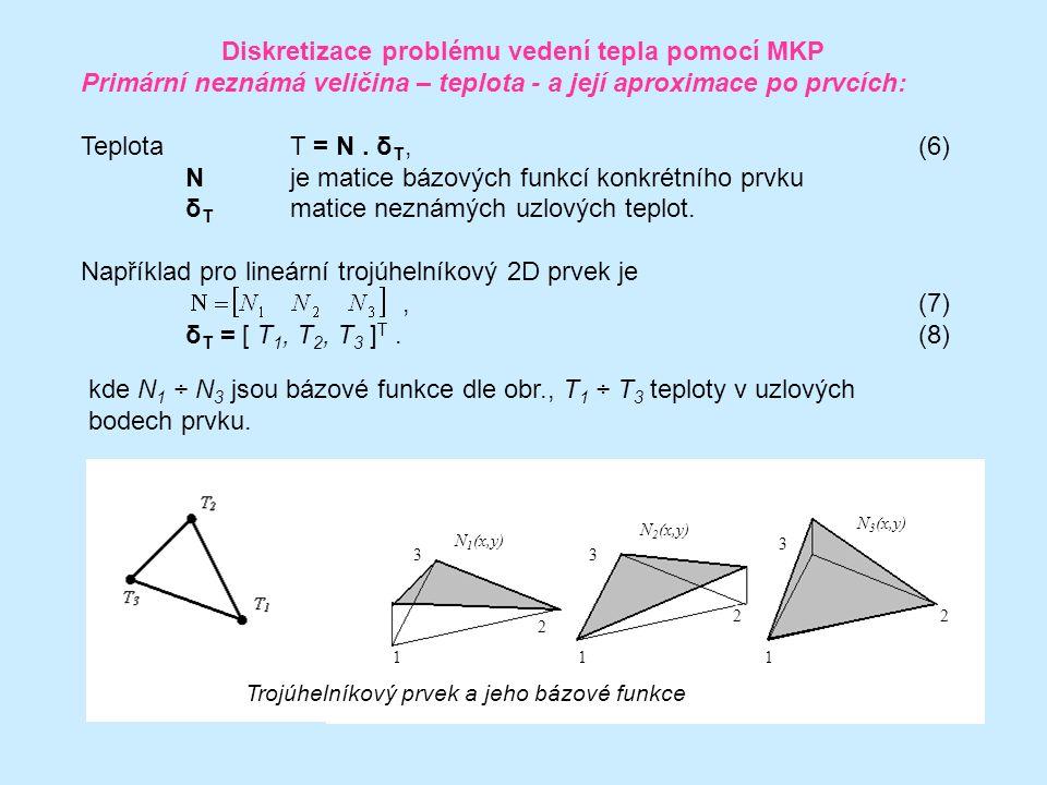 Diskretizace problému vedení tepla pomocí MKP Primární neznámá veličina – teplota - a její aproximace po prvcích: Teplota T = N.