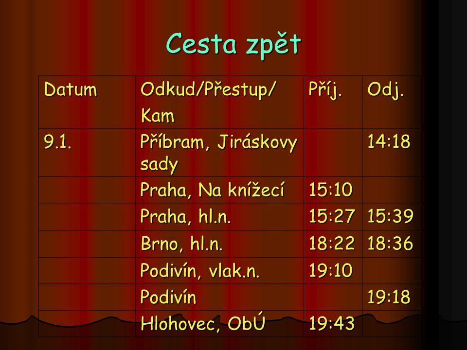 Cesta zpět DatumOdkud/Přestup/KamPříj.Odj. 9.1. Příbram, Jiráskovy sady 14:18 Praha, Na knížecí 15:10 Praha, hl.n. 15:2715:39 Brno, hl.n. 18:2218:36 P