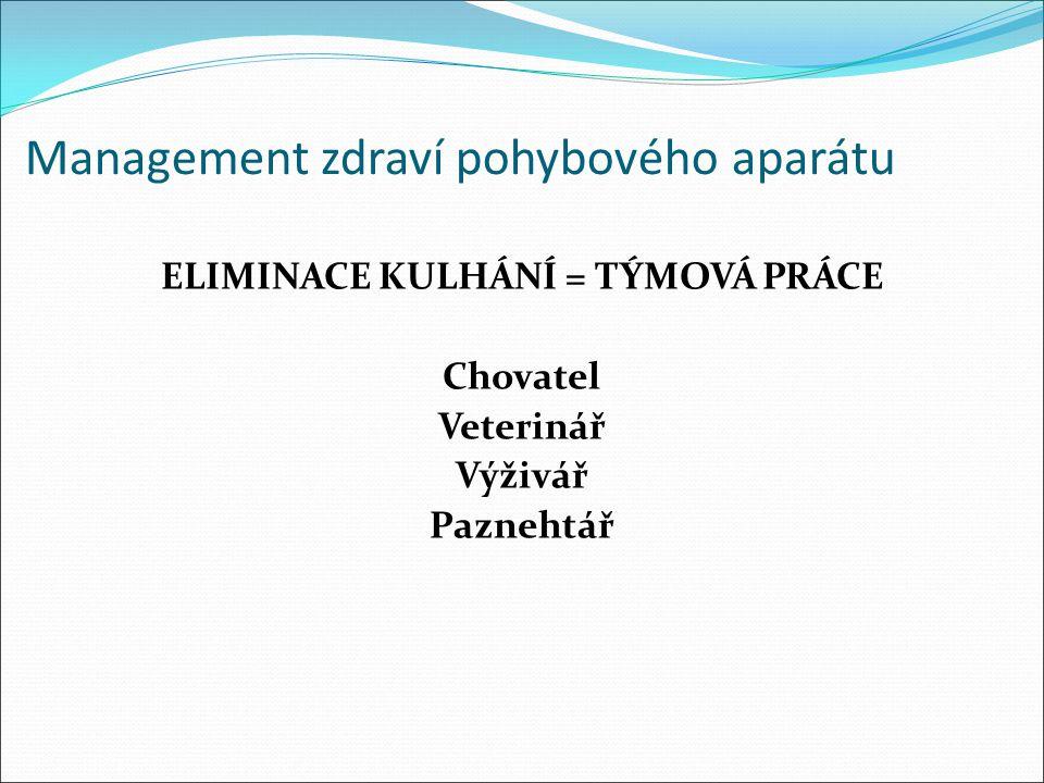 Management zdraví pohybového aparátu ELIMINACE KULHÁNÍ = TÝMOVÁ PRÁCE Chovatel Veterinář Výživář Paznehtář