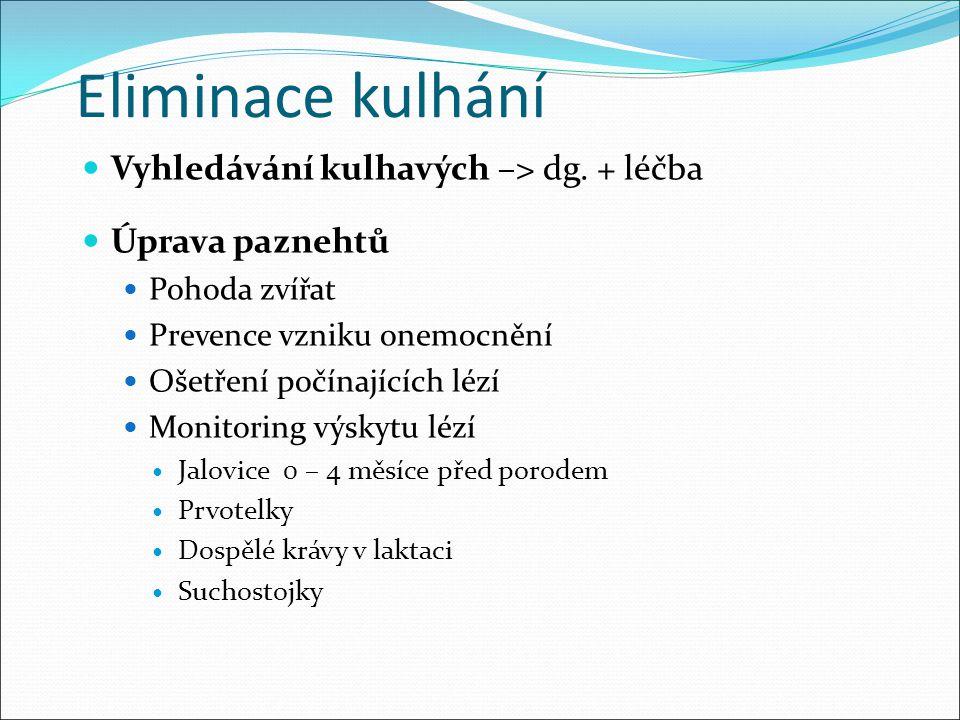 Eliminace kulhání Vyhledávání kulhavých –> dg. + léčba Úprava paznehtů Pohoda zvířat Prevence vzniku onemocnění Ošetření počínajících lézí Monitoring