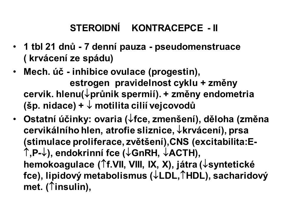 STEROIDNÍ KONTRACEPCE - II 1 tbl 21 dnů - 7 denní pauza - pseudomenstruace ( krvácení ze spádu) Mech.