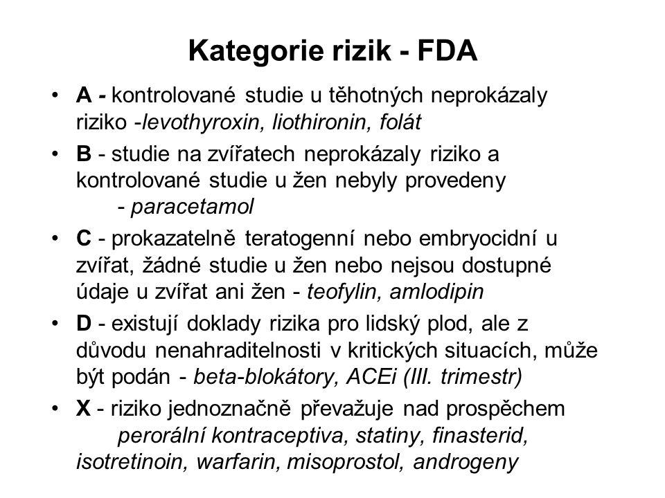 Kategorie rizik - FDA A - kontrolované studie u těhotných neprokázaly riziko -levothyroxin, liothironin, folát B - studie na zvířatech neprokázaly riziko a kontrolované studie u žen nebyly provedeny - paracetamol C - prokazatelně teratogenní nebo embryocidní u zvířat, žádné studie u žen nebo nejsou dostupné údaje u zvířat ani žen - teofylin, amlodipin D - existují doklady rizika pro lidský plod, ale z důvodu nenahraditelnosti v kritických situacích, může být podán - beta-blokátory, ACEi (III.