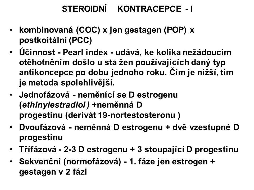 STEROIDNÍ KONTRACEPCE - I kombinovaná (COC) x jen gestagen (POP) x postkoitální (PCC) Účinnost - Pearl index - udává, ke kolika nežádoucím otěhotněním došlo u sta žen používajících daný typ antikoncepce po dobu jednoho roku.