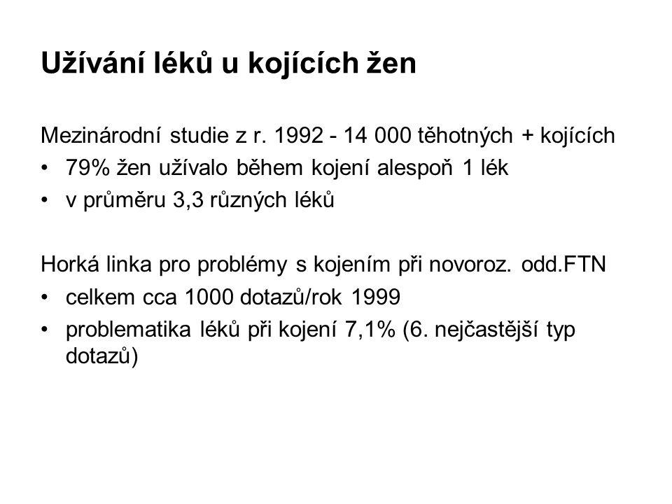 Užívání léků u kojících žen Mezinárodní studie z r.