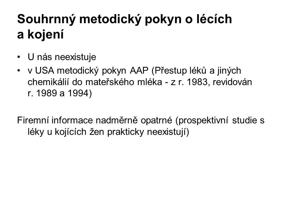 Souhrnný metodický pokyn o lécích a kojení U nás neexistuje v USA metodický pokyn AAP (Přestup léků a jiných chemikálií do mateřského mléka - z r.
