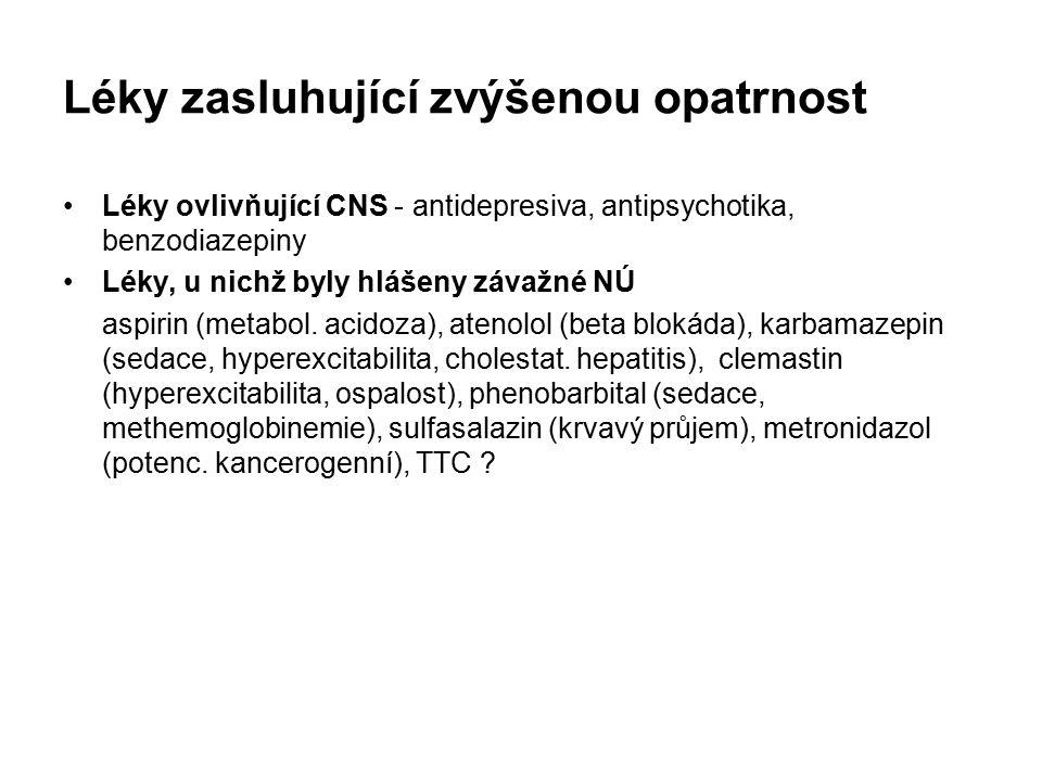 Léky zasluhující zvýšenou opatrnost Léky ovlivňující CNS - antidepresiva, antipsychotika, benzodiazepiny Léky, u nichž byly hlášeny závažné NÚ aspirin (metabol.