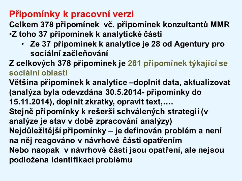 Připomínky k pracovní verzi Celkem 378 připomínek vč. připomínek konzultantů MMR Z toho 37 připomínek k analytické části Ze 37 připomínek k analytice