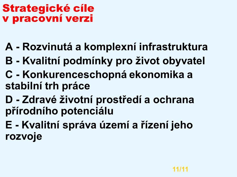 Strategické cíle v pracovní verzi A - Rozvinutá a komplexní infrastruktura B - Kvalitní podmínky pro život obyvatel C - Konkurenceschopná ekonomika a