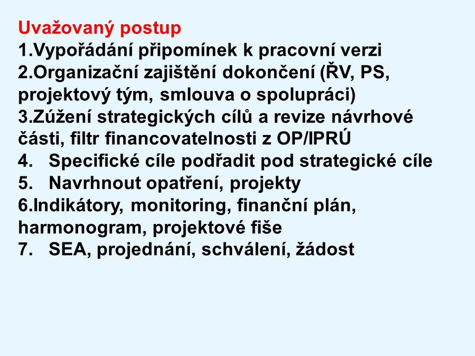 Uvažovaný postup 1.Vypořádání připomínek k pracovní verzi 2.Organizační zajištění dokončení (ŘV, PS, projektový tým, smlouva o spolupráci) 3.Zúžení st