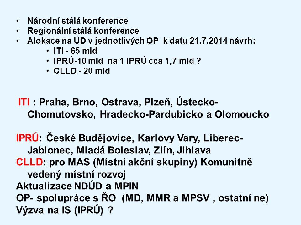 Národní stálá konference Regionální stálá konference Alokace na ÚD v jednotlivých OP k datu 21.7.2014 návrh: ITI - 65 mld IPRÚ-10 mld na 1 IPRÚ cca 1,