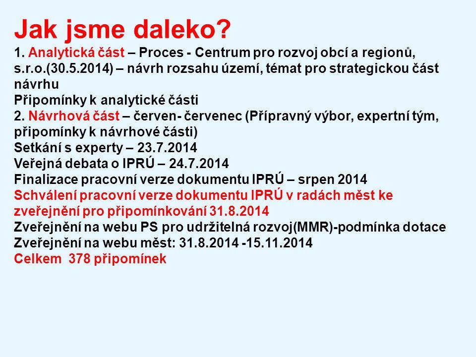 Jak jsme daleko? 1. Analytická část – Proces - Centrum pro rozvoj obcí a regionů, s.r.o.(30.5.2014) – návrh rozsahu území, témat pro strategickou část