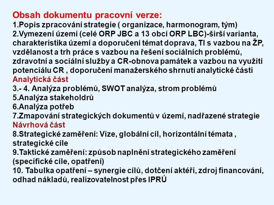 Obsah dokumentu pracovní verze: 1.Popis zpracování strategie ( organizace, harmonogram, tým) 2.Vymezení území (celé ORP JBC a 13 obcí ORP LBC)-širší v