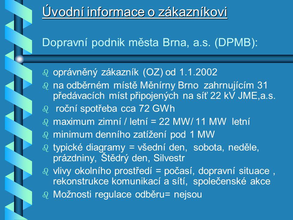 Úvodní informace o zákazníkovi Úvodní informace o zákazníkovi Dopravní podnik města Brna, a.s.