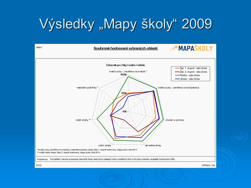 "Výsledky ""Mapy školy"" 2009"