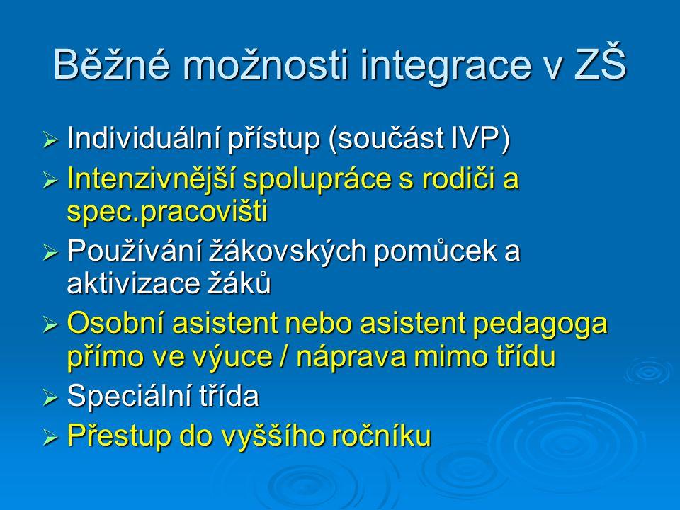 Běžné možnosti integrace v ZŠ  Individuální přístup (součást IVP)  Intenzivnější spolupráce s rodiči a spec.pracovišti  Používání žákovských pomůce