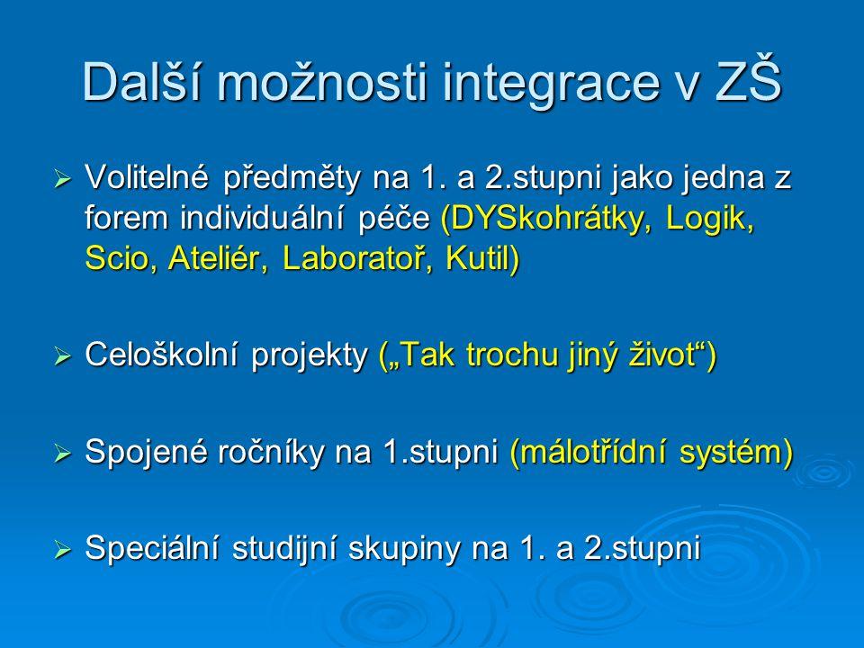 Další možnosti integrace v ZŠ  Volitelné předměty na 1. a 2.stupni jako jedna z forem individuální péče (DYSkohrátky, Logik, Scio, Ateliér, Laboratoř