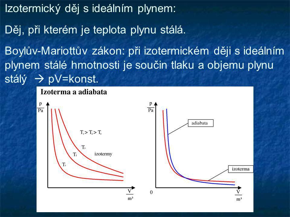 Princip funkce dusíkového zmrazovače: