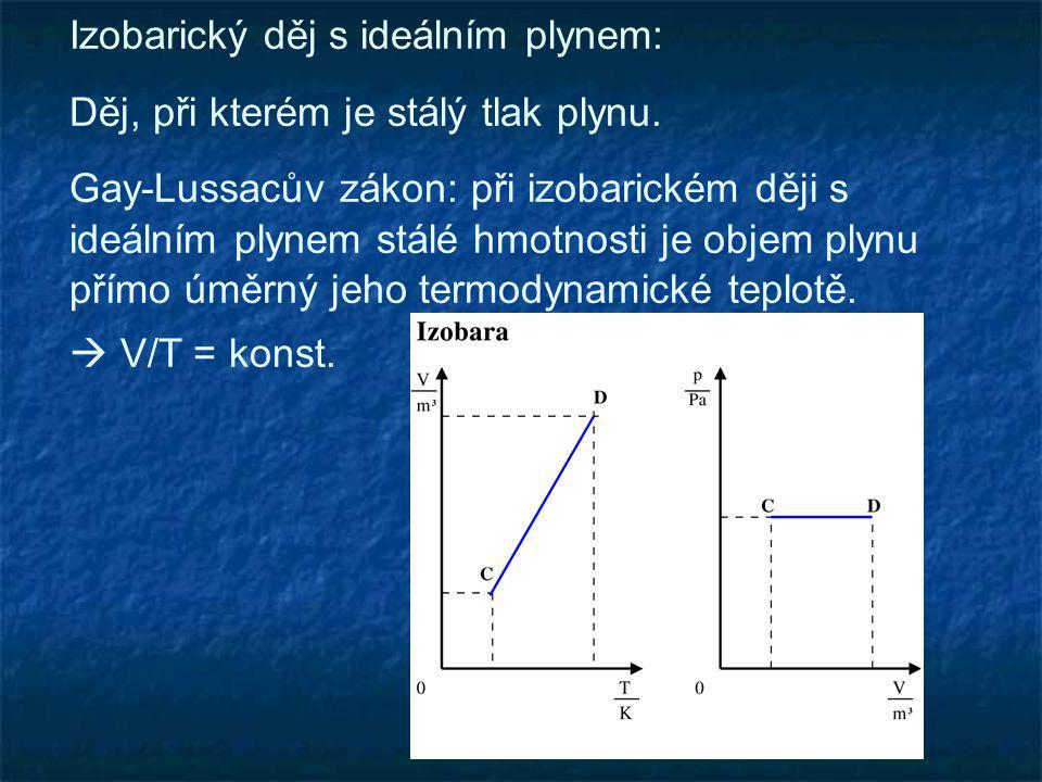 Adiabatický děj s ideálním plynem: Děj, při kterém neprobíhá teplená výměna mezi plynem a okolím.