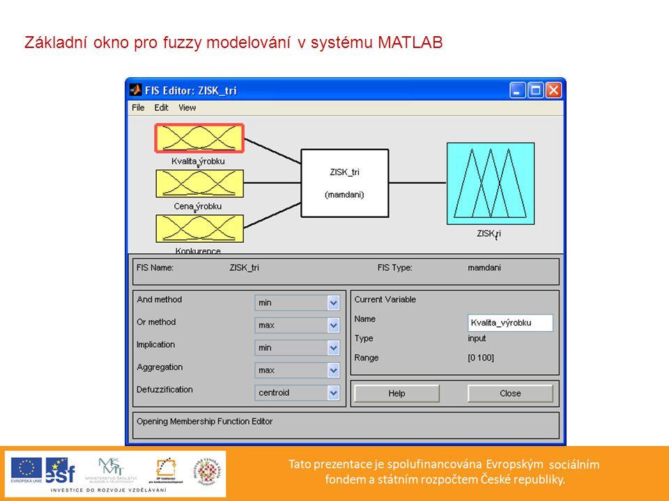 Základní okno pro fuzzy modelování v systému MATLAB