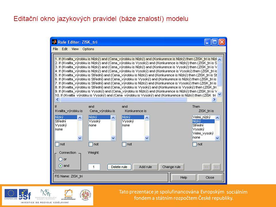 Editační okno jazykových pravidel (báze znalostí) modelu