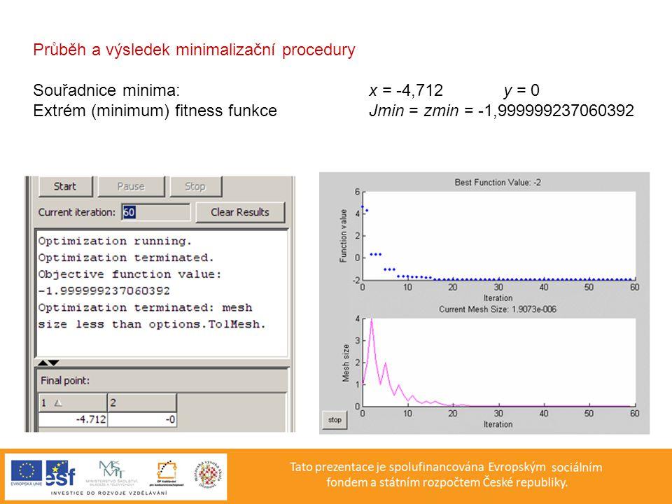 Průběh a výsledek minimalizační procedury Souřadnice minima: x = -4,712y = 0 Extrém (minimum) fitness funkceJmin = zmin = -1,999999237060392