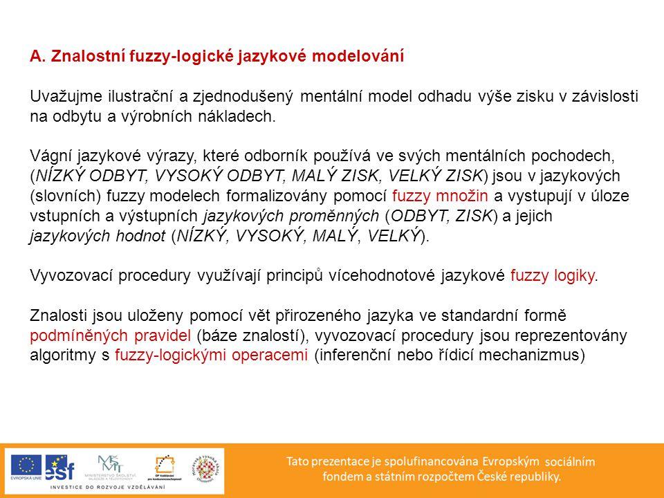 A. Znalostní fuzzy-logické jazykové modelování Uvažujme ilustrační a zjednodušený mentální model odhadu výše zisku v závislosti na odbytu a výrobních