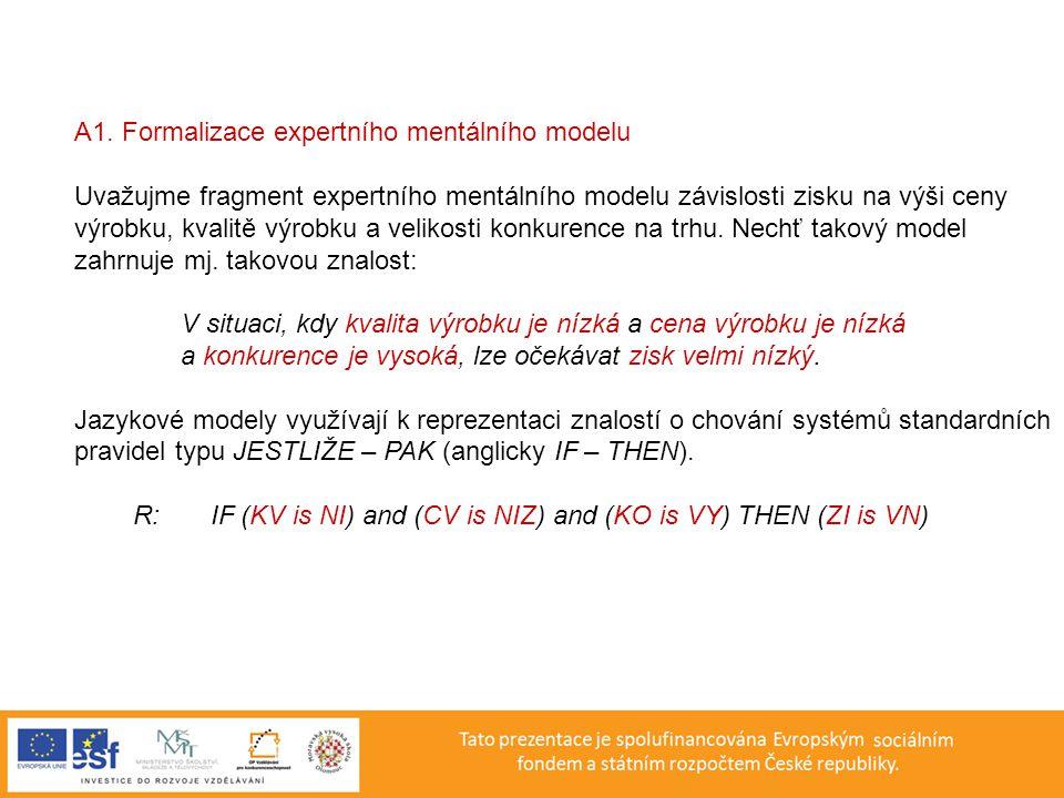 A1. Formalizace expertního mentálního modelu Uvažujme fragment expertního mentálního modelu závislosti zisku na výši ceny výrobku, kvalitě výrobku a v