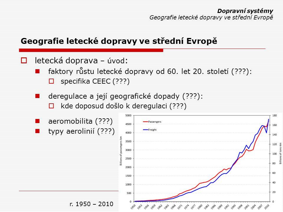  letecká doprava – úvod : faktory růstu letecké dopravy od 60.