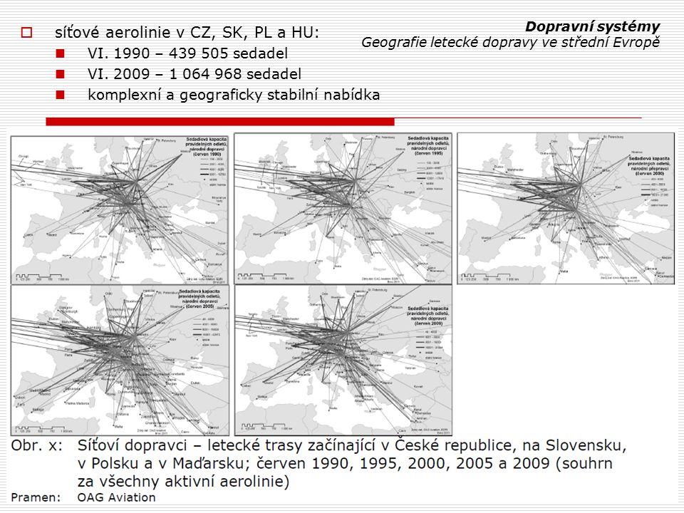 Dopravní systémy Geografie letecké dopravy ve střední Evropě  síťové aerolinie v CZ, SK, PL a HU: VI.
