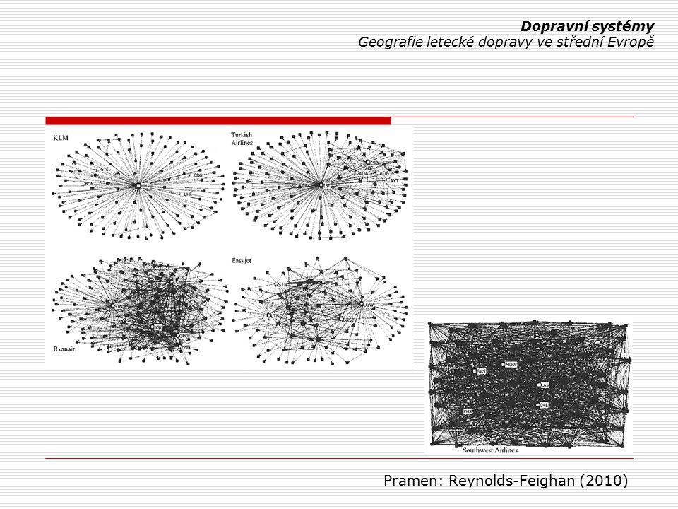 ddd Dopravní systémy Geografie letecké dopravy ve střední Evropě Pramen: Reynolds-Feighan (2010)
