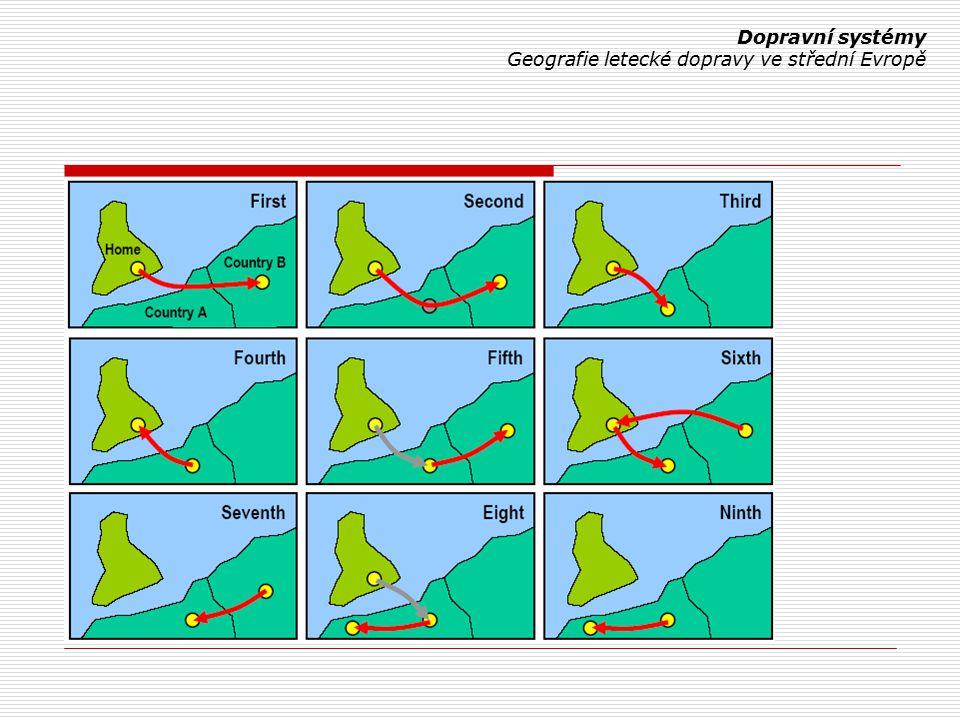 Dopravní systémy Geografie letecké dopravy ve střední Evropě