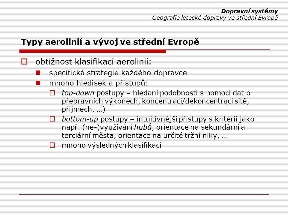Dopravní systémy Geografie letecké dopravy ve střední Evropě  non-ECAA aerolinie v CZ, SK, PL a HU: VI.