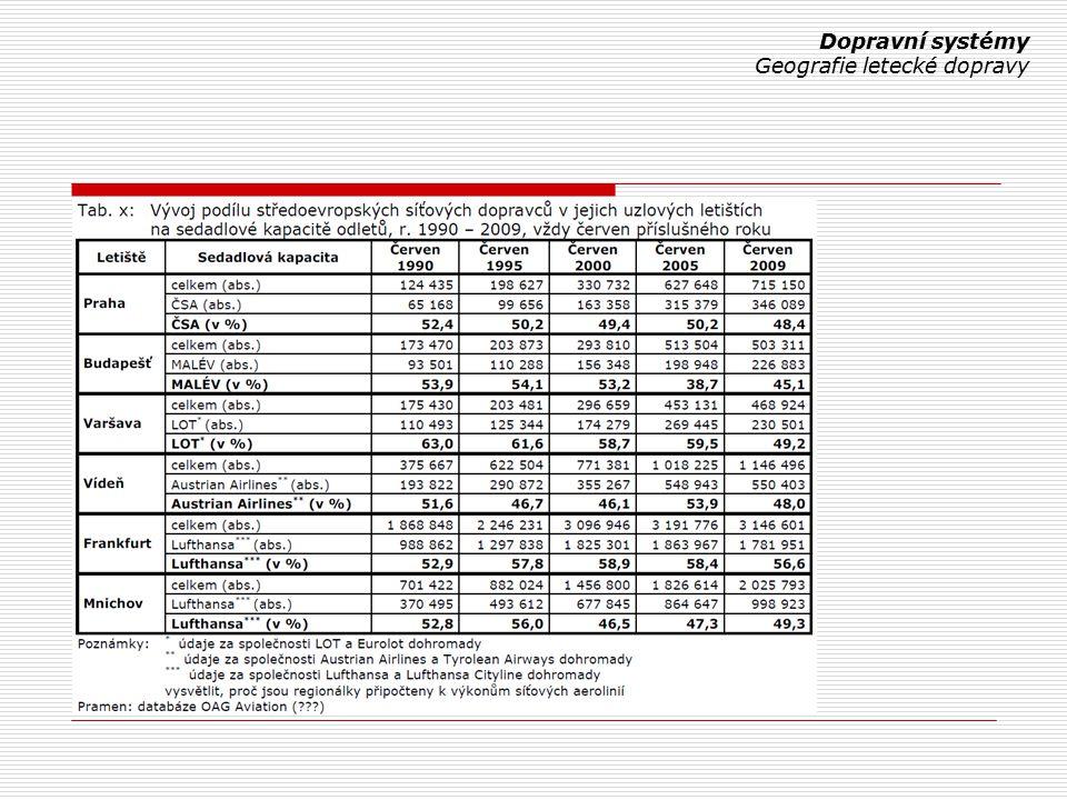  cenová diskriminace (???) Dopravní systémy Geografie letecké dopravy ve střední Evropě