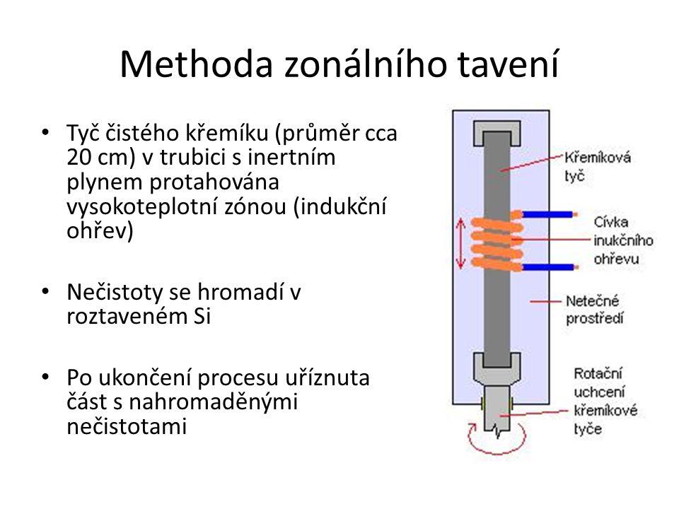 Methoda zonálního tavení Tyč čistého křemíku (průměr cca 20 cm) v trubici s inertním plynem protahována vysokoteplotní zónou (indukční ohřev) Nečistot