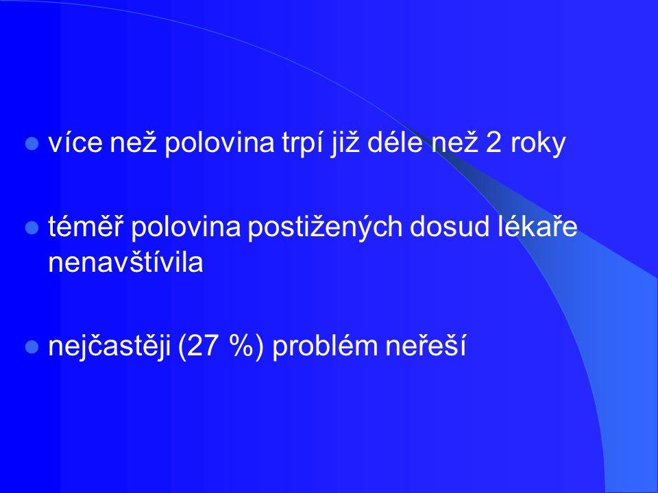Inco Forum F orum na pomoc osobám trpícím inkontinencí www.inco-forum.cz