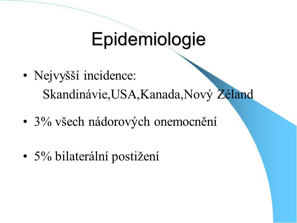 Epidemiologie Nejvyšší incidence: Skandinávie,USA,Kanada,Nový Zéland 3% všech nádorových onemocnění 5% bilaterální postižení