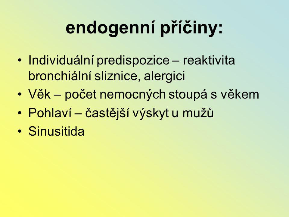 endogenní příčiny: Individuální predispozice – reaktivita bronchiální sliznice, alergici Věk – počet nemocných stoupá s věkem Pohlaví – častější výsky