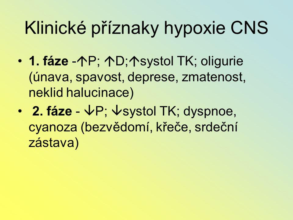 Klinické příznaky hypoxie CNS 1. fáze -  P;  D;  systol TK; oligurie (únava, spavost, deprese, zmatenost, neklid halucinace) 2. fáze -  P;  systo