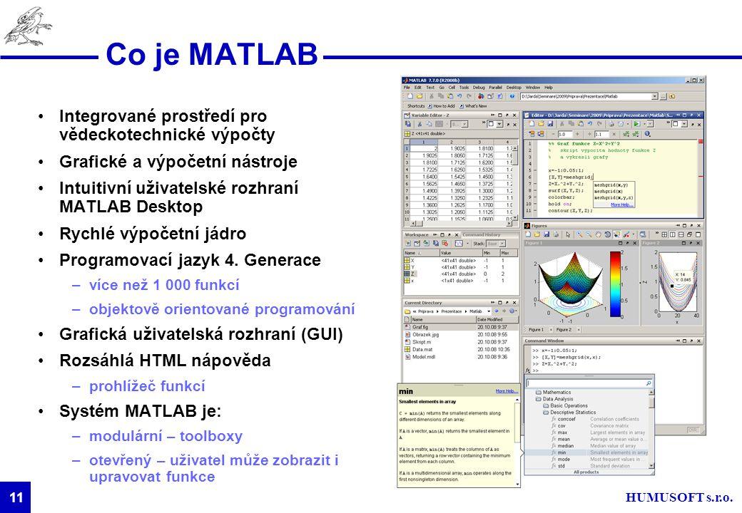 HUMUSOFT s.r.o. 11 Co je MATLAB Integrované prostředí pro vědeckotechnické výpočty Grafické a výpočetní nástroje Intuitivní uživatelské rozhraní MATLA