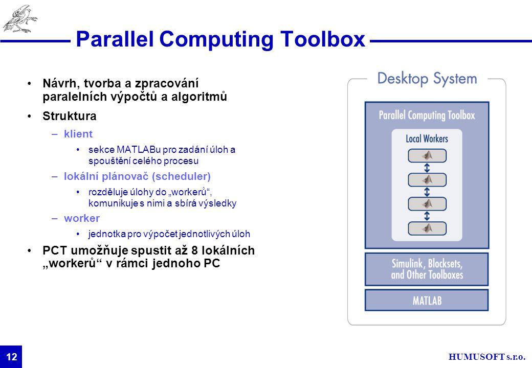 HUMUSOFT s.r.o. 12 Parallel Computing Toolbox Návrh, tvorba a zpracování paralelních výpočtů a algoritmů Struktura –klient sekce MATLABu pro zadání úl