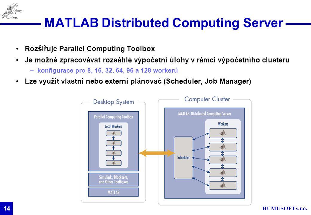 HUMUSOFT s.r.o. 14 MATLAB Distributed Computing Server Rozšiřuje Parallel Computing Toolbox Je možné zpracovávat rozsáhlé výpočetní úlohy v rámci výpo