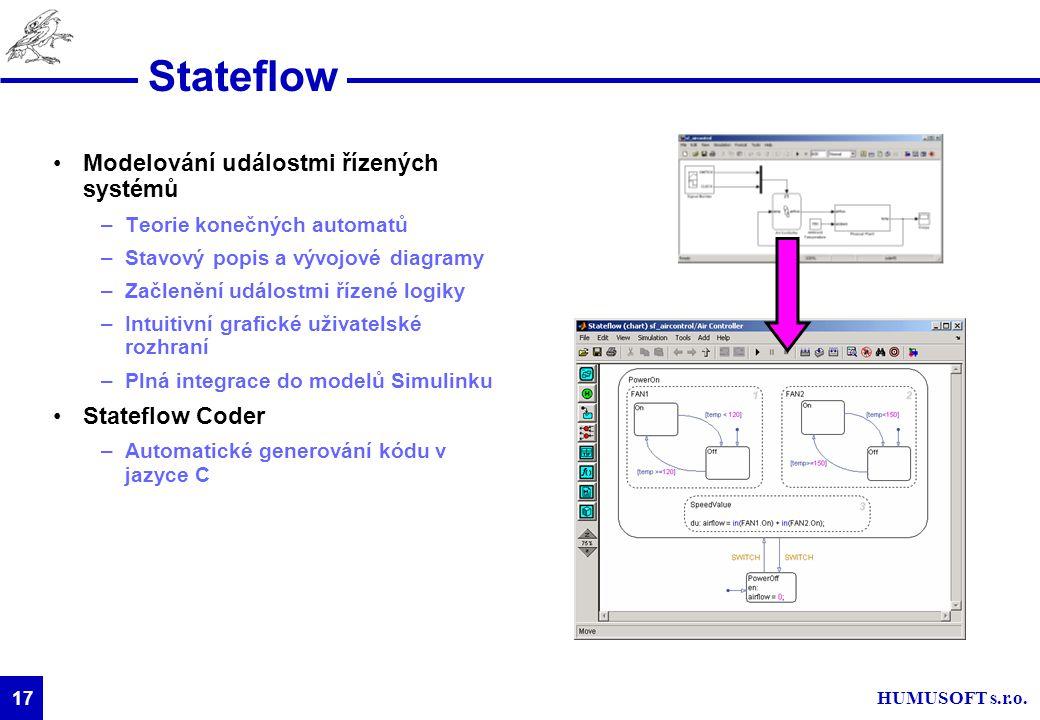 HUMUSOFT s.r.o. 17 Stateflow Modelování událostmi řízených systémů –Teorie konečných automatů –Stavový popis a vývojové diagramy –Začlenění událostmi