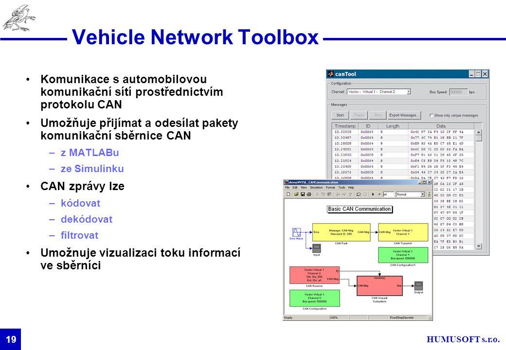 HUMUSOFT s.r.o. 19 Vehicle Network Toolbox Komunikace s automobilovou komunikační sítí prostřednictvím protokolu CAN Umožňuje přijímat a odesílat pake
